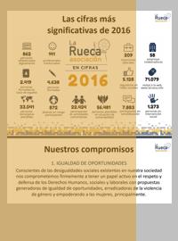 Dosier-de-Presentación-de-La-Rueca-Asociación-2017