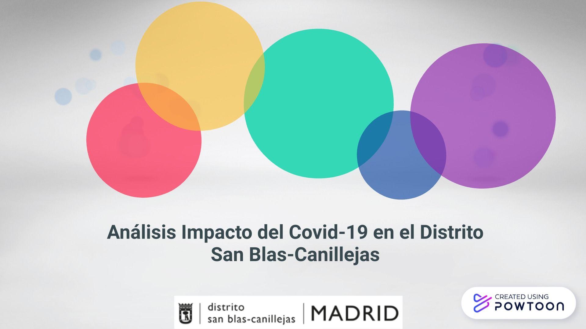 Impacto de la Covid-19 en San Blas-Canillejas